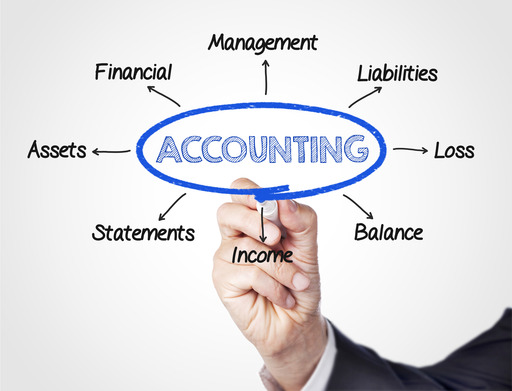 Accounting homework help forum