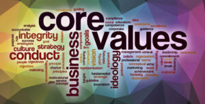 Core Competencies of Google Inc