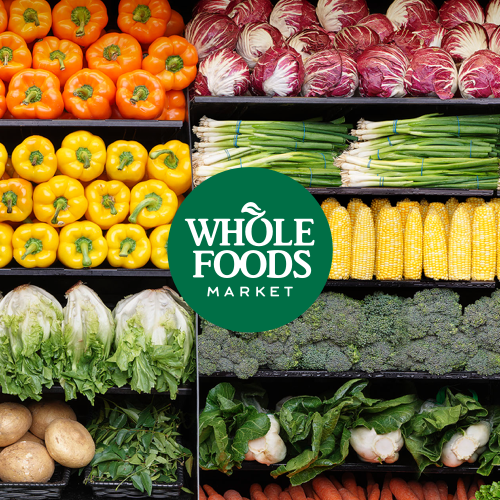 Whole foods SWOT Analysis